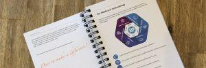 Leadership Journal - Australia - Diary - Leadership Skills - Professional Development - Personal Development - PROfound Methodology