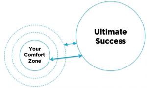 Comfort Zone - Blog 5 Traps - Professional Development - Leadership Skills
