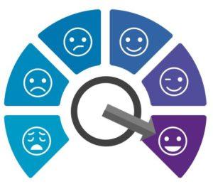Six Steps to break limiting patterns - Anthony Robbins - Blog Emotional Fitness - Professional Development - Leadership Skills
